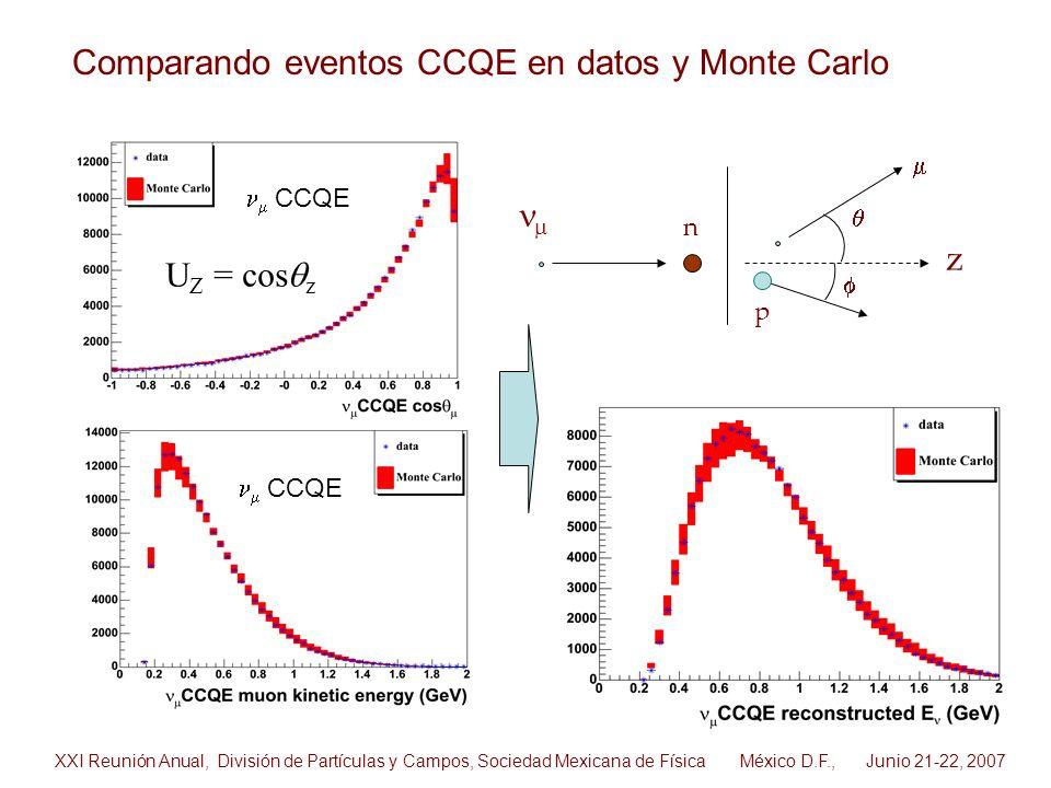 Comparando eventos CCQE en datos y Monte Carlo