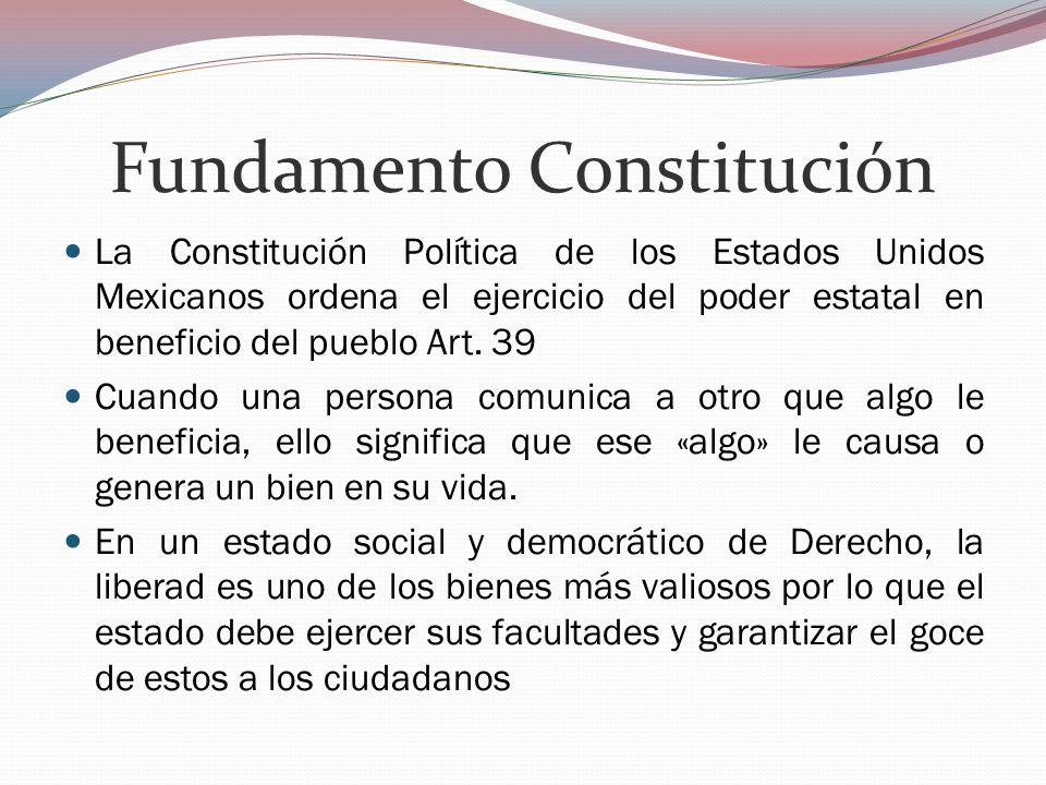 Fundamento Constitución