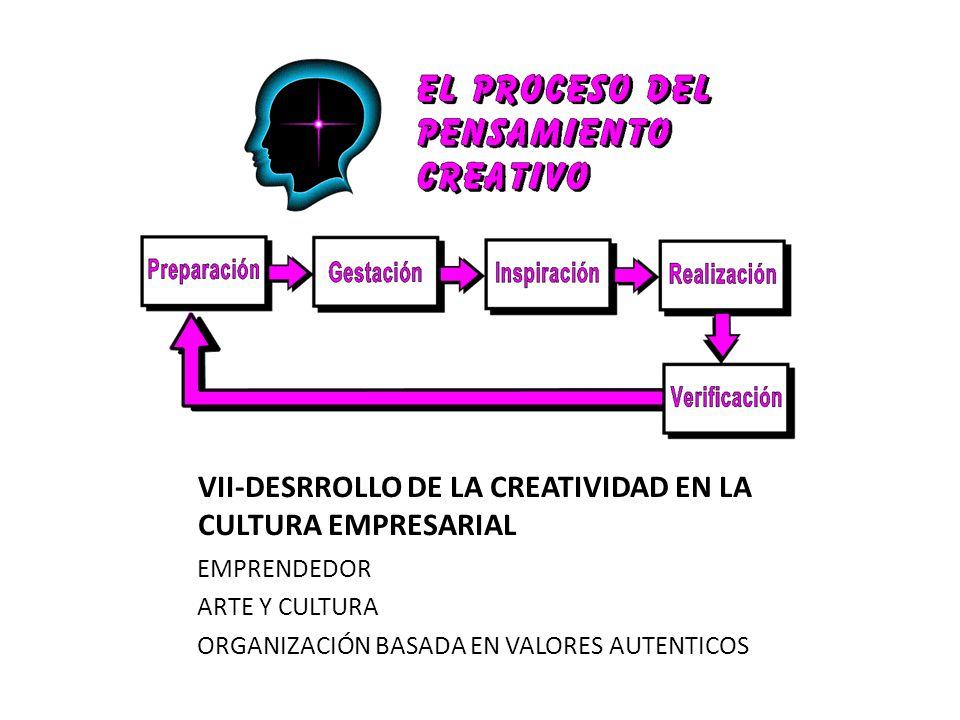 VII-DESRROLLO DE LA CREATIVIDAD EN LA CULTURA EMPRESARIAL