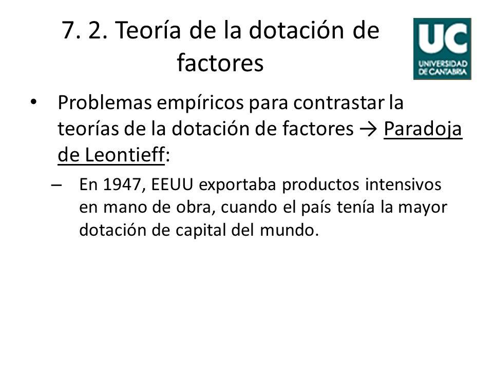 7. 2. Teoría de la dotación de factores