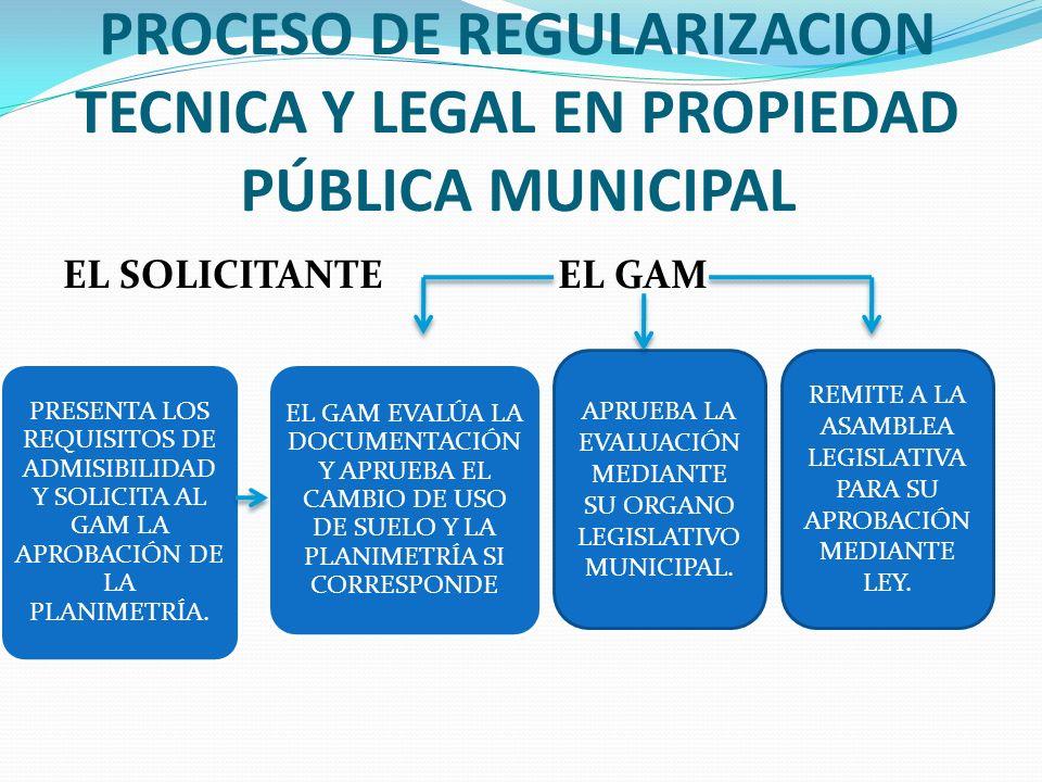 PROCESO DE REGULARIZACION TECNICA Y LEGAL EN PROPIEDAD PÚBLICA MUNICIPAL
