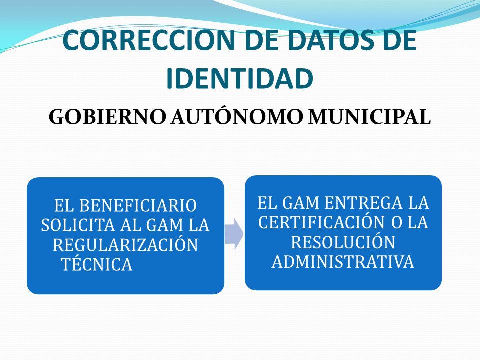 CORRECCION DE DATOS DE IDENTIDAD