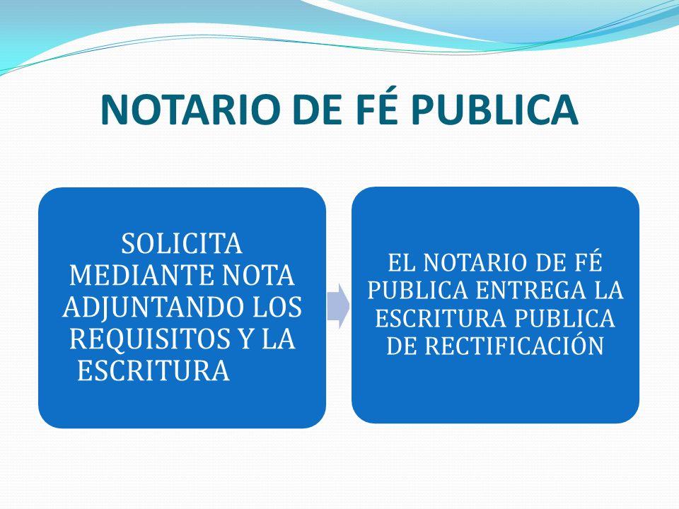 NOTARIO DE FÉ PUBLICA SOLICITA MEDIANTE NOTA ADJUNTANDO LOS REQUISITOS Y LA ESCRITURA.