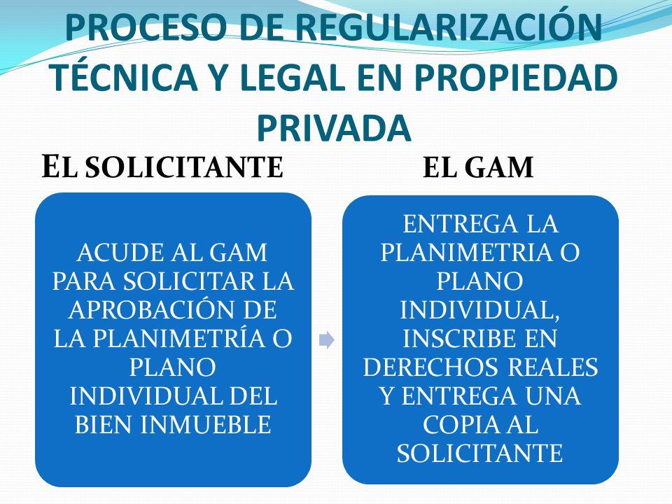 PROCESO DE REGULARIZACIÓN TÉCNICA Y LEGAL EN PROPIEDAD PRIVADA