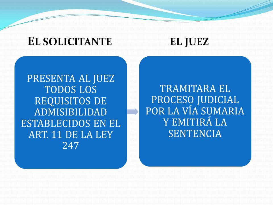 EL SOLICITANTE EL JUEZ PRESENTA AL JUEZ TODOS LOS REQUISITOS DE ADMISIBILIDAD ESTABLECIDOS EN EL ART. 11 DE LA LEY 247.