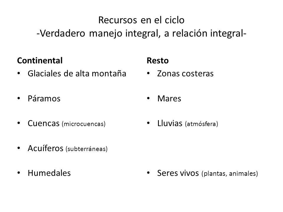 Recursos en el ciclo -Verdadero manejo integral, a relación integral-