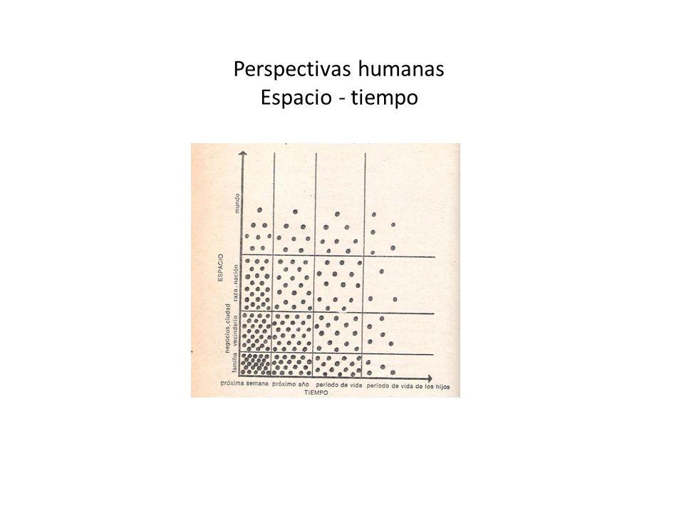 Perspectivas humanas Espacio - tiempo