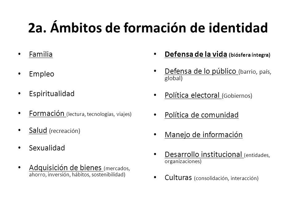 2a. Ámbitos de formación de identidad
