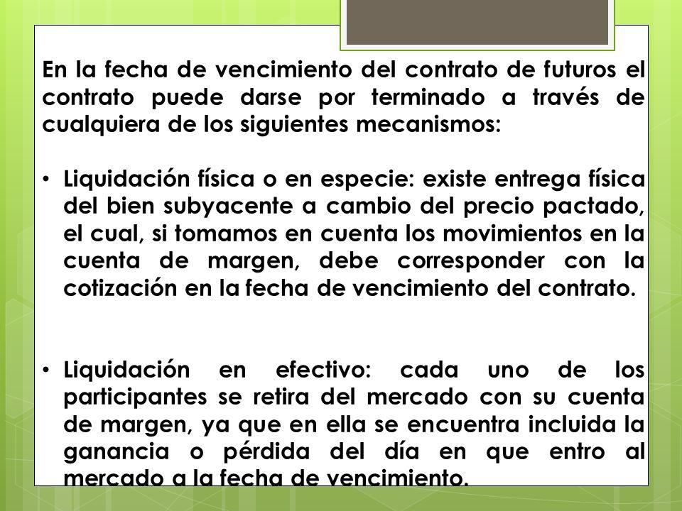 En la fecha de vencimiento del contrato de futuros el contrato puede darse por terminado a través de cualquiera de los siguientes mecanismos: