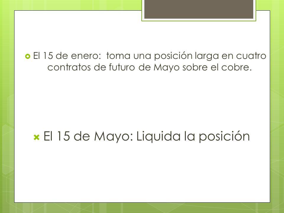 El 15 de Mayo: Liquida la posición