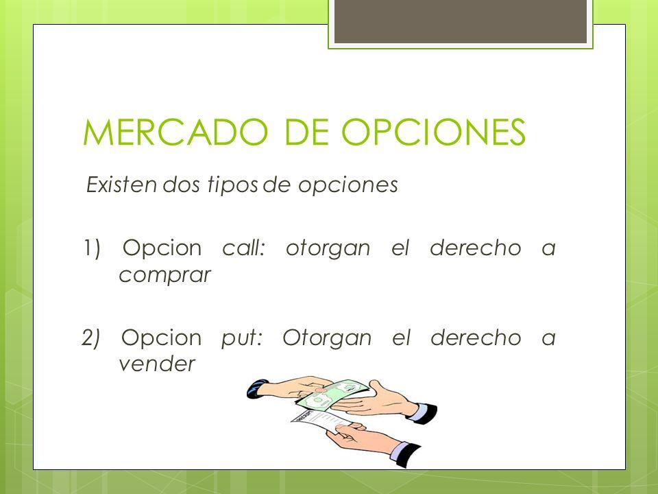 MERCADO DE OPCIONES Existen dos tipos de opciones 1) Opcion call: otorgan el derecho a comprar 2) Opcion put: Otorgan el derecho a vender