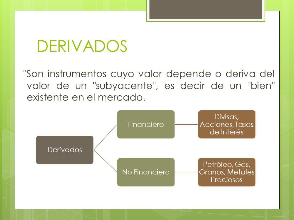 DERIVADOS Son instrumentos cuyo valor depende o deriva del valor de un subyacente , es decir de un bien existente en el mercado.