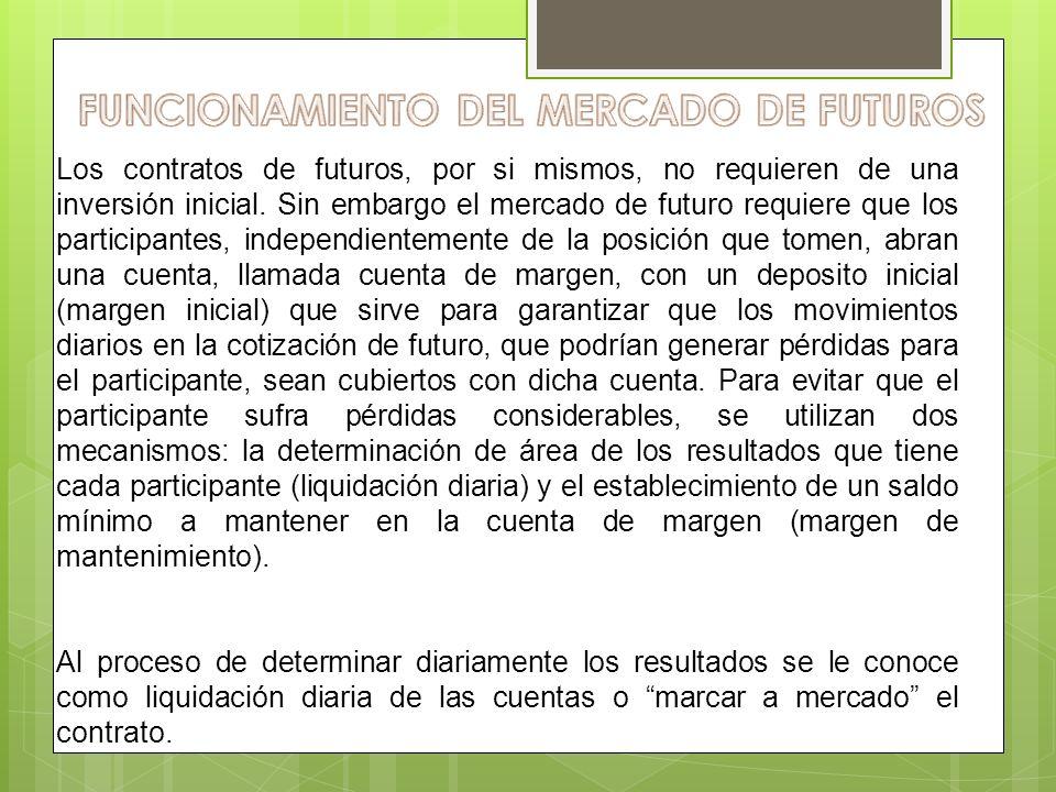 FUNCIONAMIENTO DEL MERCADO DE FUTUROS