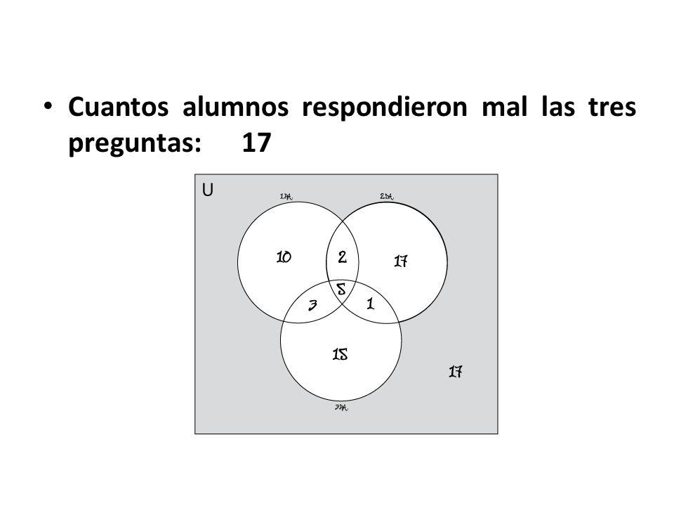 Cuantos alumnos respondieron mal las tres preguntas: 17