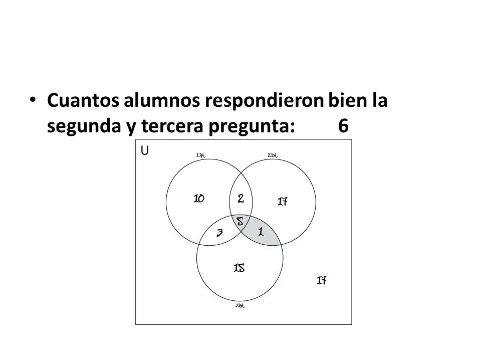 Cuantos alumnos respondieron bien la segunda y tercera pregunta: 6
