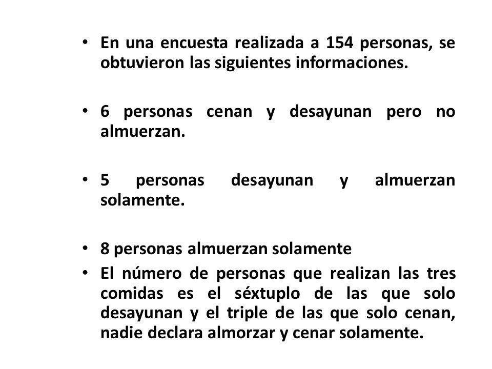 En una encuesta realizada a 154 personas, se obtuvieron las siguientes informaciones.