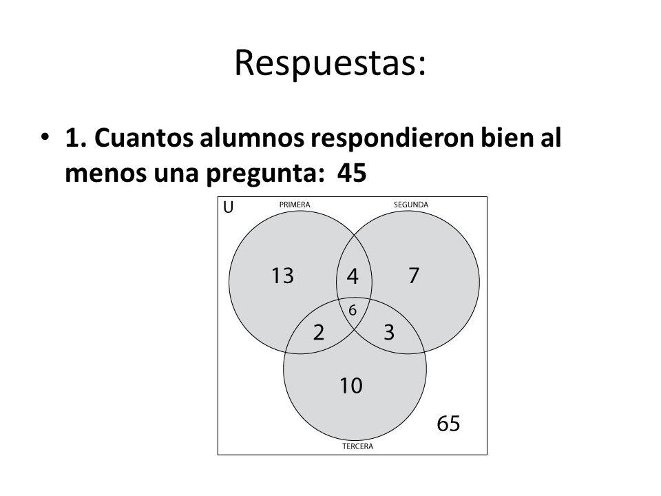 Respuestas: 1. Cuantos alumnos respondieron bien al menos una pregunta: 45