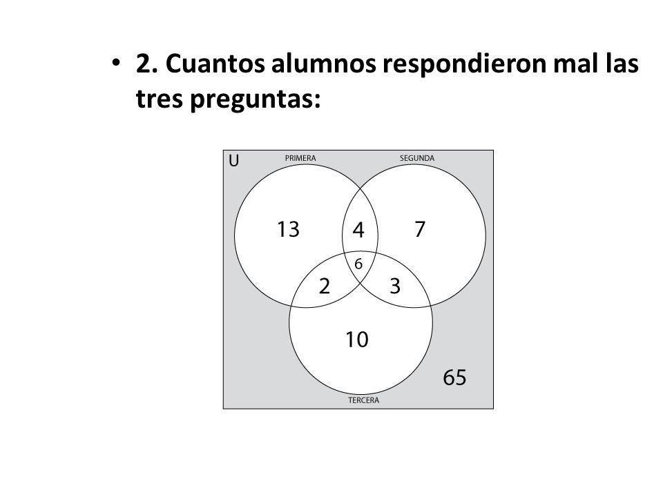 2. Cuantos alumnos respondieron mal las tres preguntas: