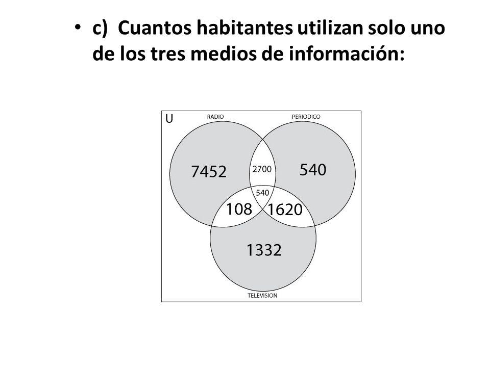c) Cuantos habitantes utilizan solo uno de los tres medios de información: