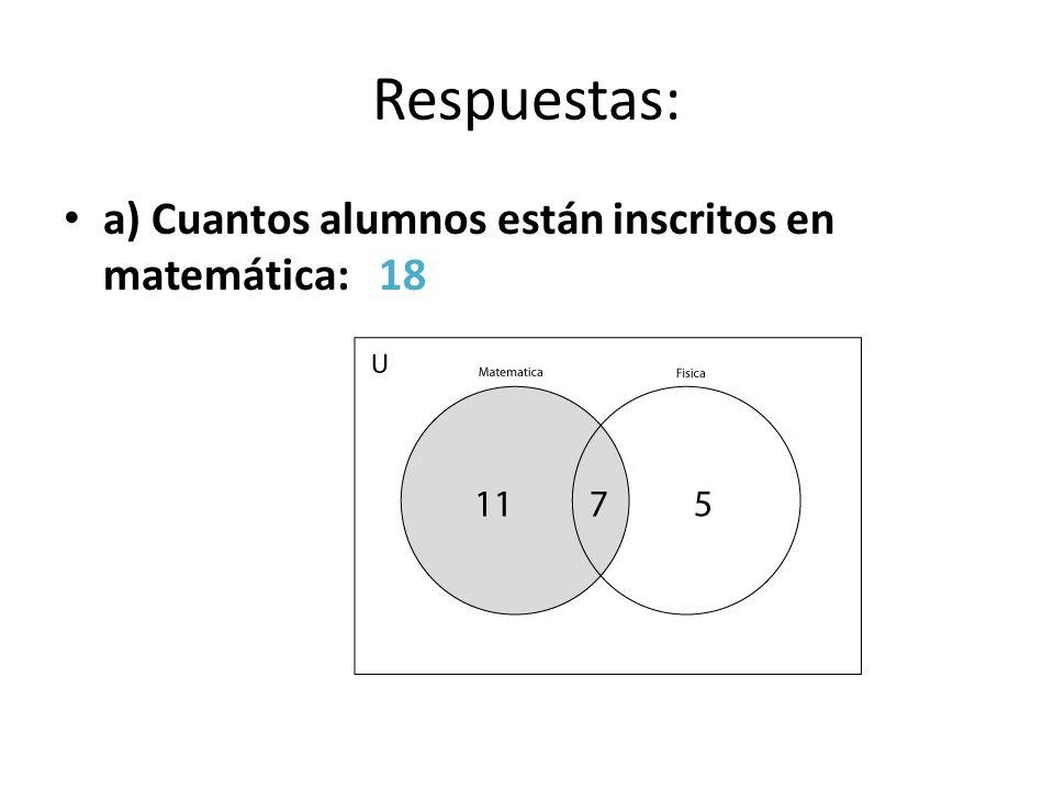 Respuestas: a) Cuantos alumnos están inscritos en matemática: 18