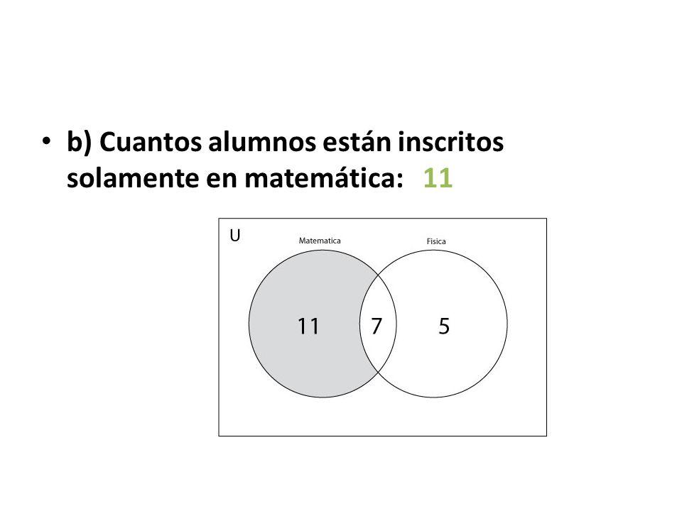 b) Cuantos alumnos están inscritos solamente en matemática: 11