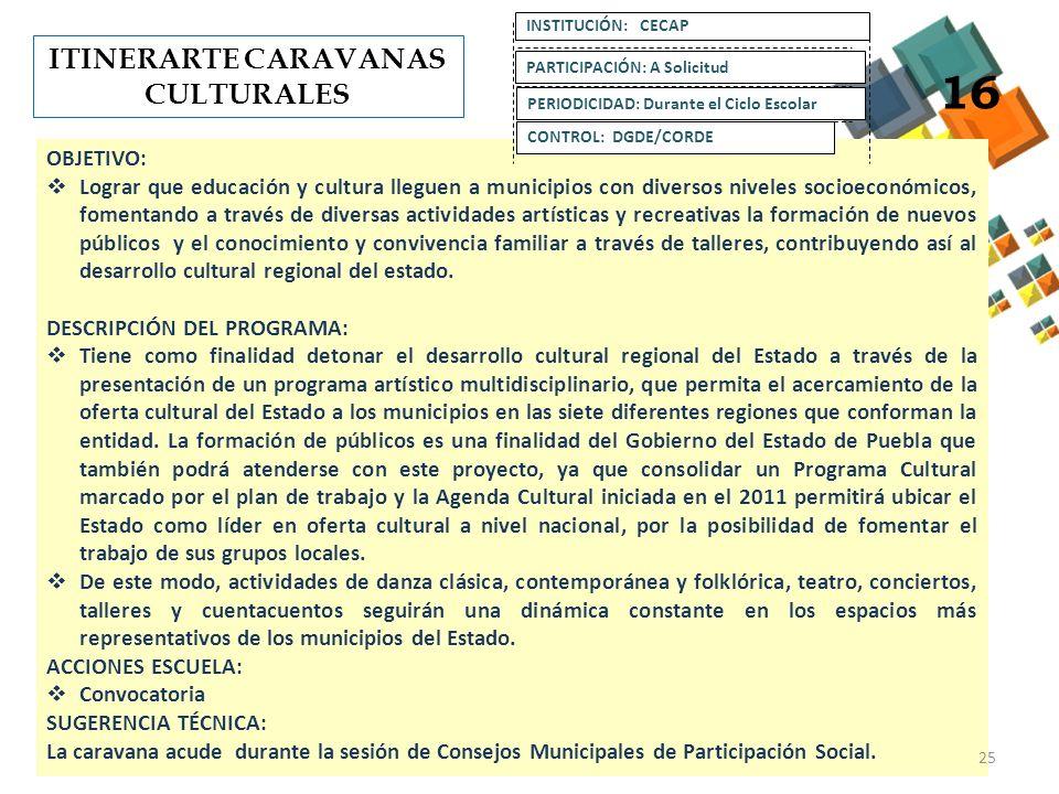 ITINERARTE CARAVANAS CULTURALES
