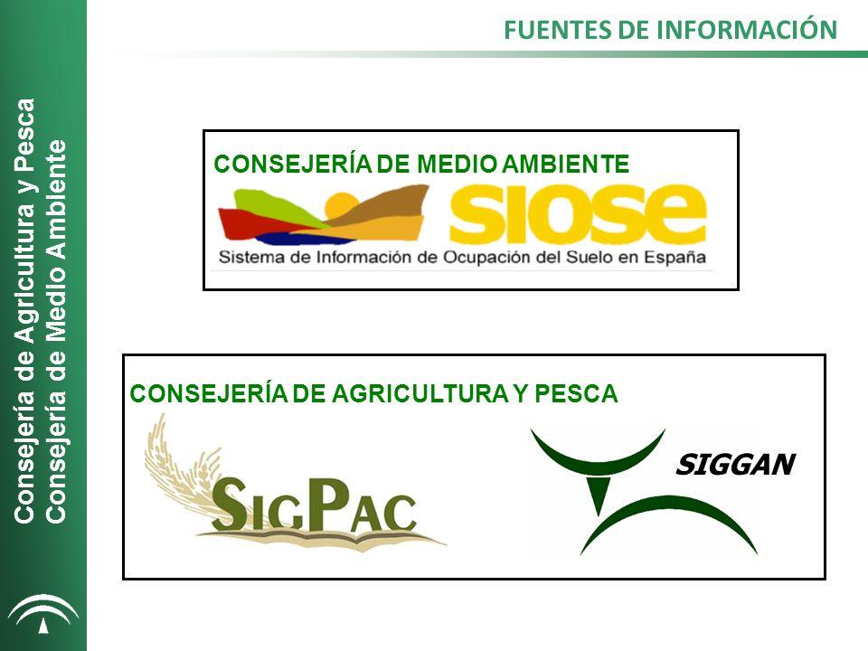 CONSEJERÍA DE MEDIO AMBIENTE CONSEJERÍA DE AGRICULTURA Y PESCA