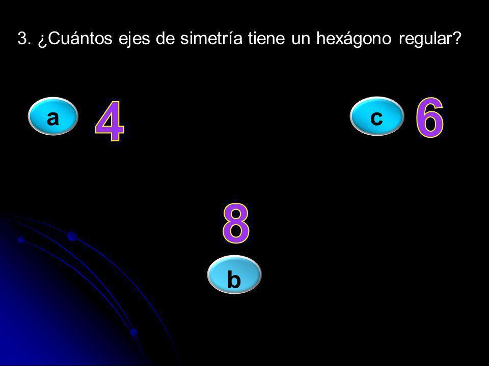 3. ¿Cuántos ejes de simetría tiene un hexágono regular
