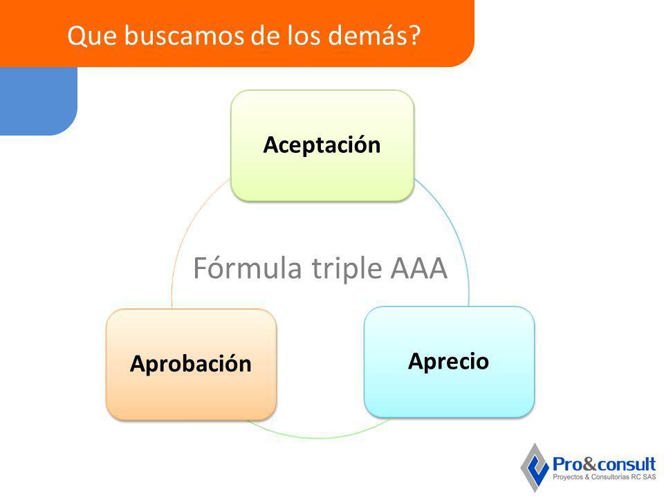 Fórmula triple AAA Que buscamos de los demás Aceptación Aprobación