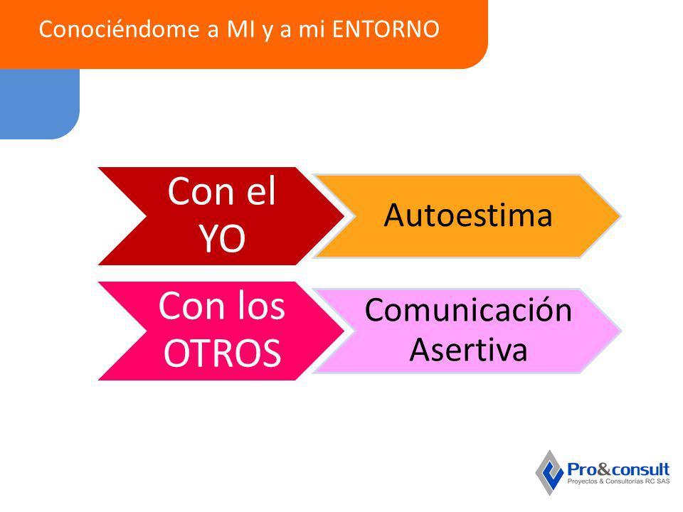Con el YO Con los OTROS Autoestima Comunicación Asertiva