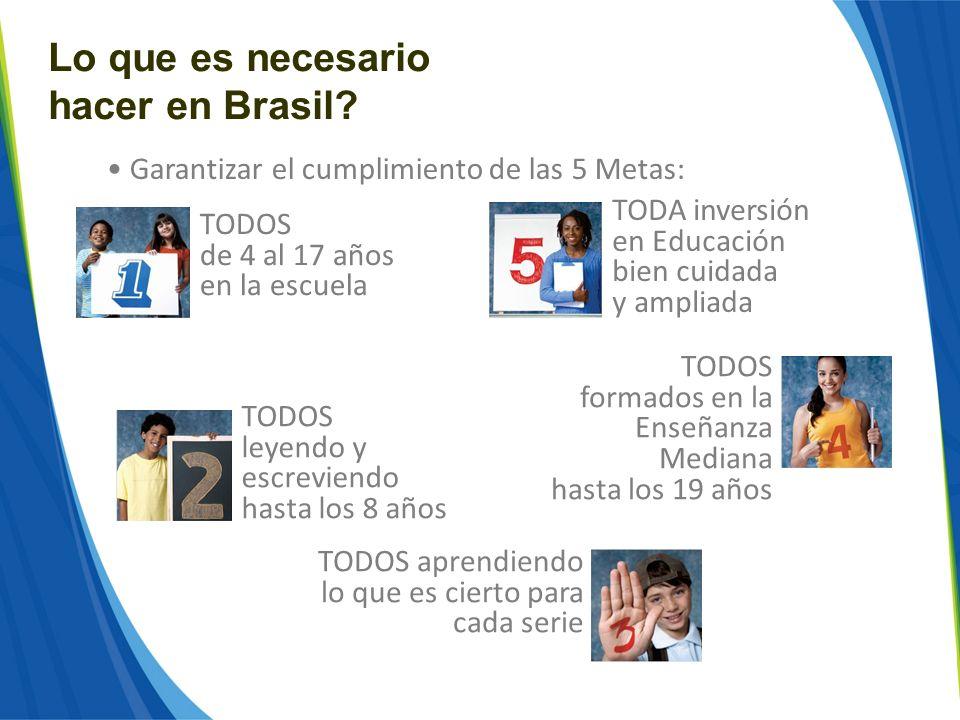 Lo que es necesario hacer en Brasil
