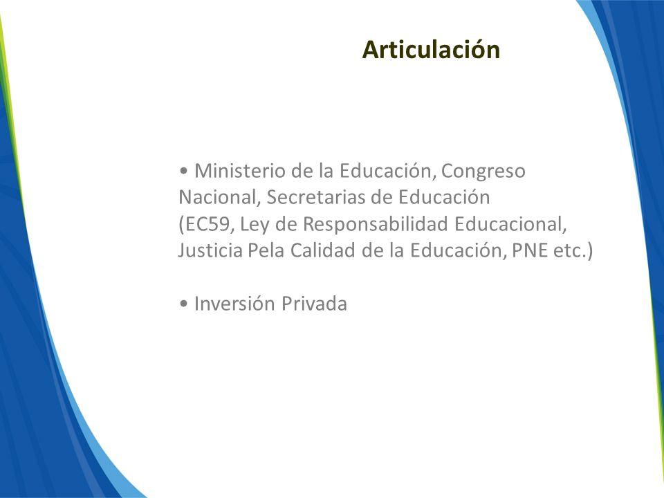 Articulación Ministerio de la Educación, Congreso Nacional, Secretarias de Educación.