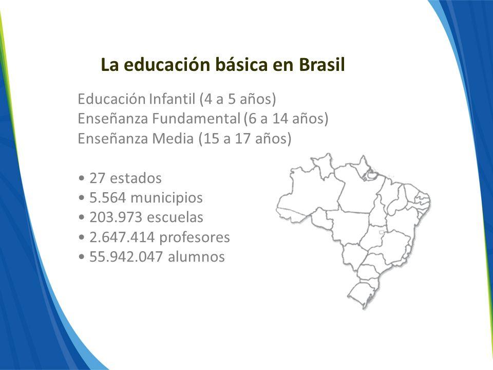 La educación básica en Brasil