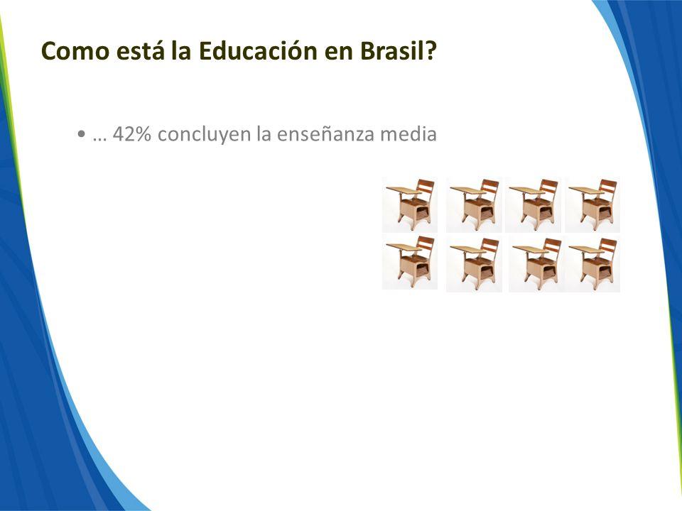 Como está la Educación en Brasil