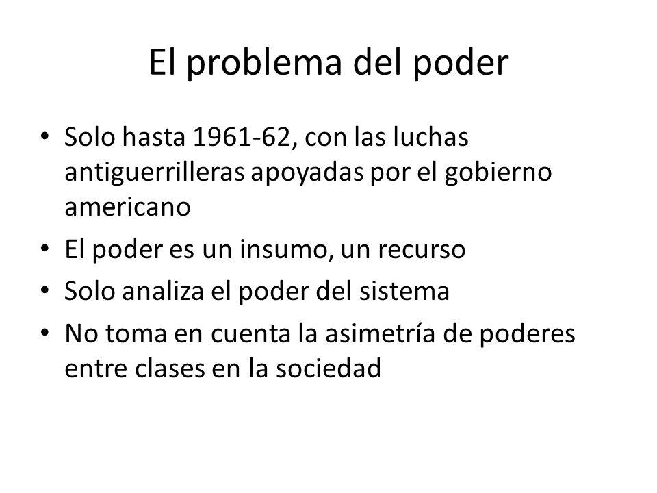 El problema del poder Solo hasta 1961-62, con las luchas antiguerrilleras apoyadas por el gobierno americano.