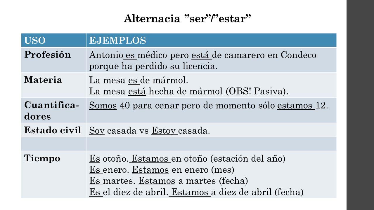 Alternacia ser / estar
