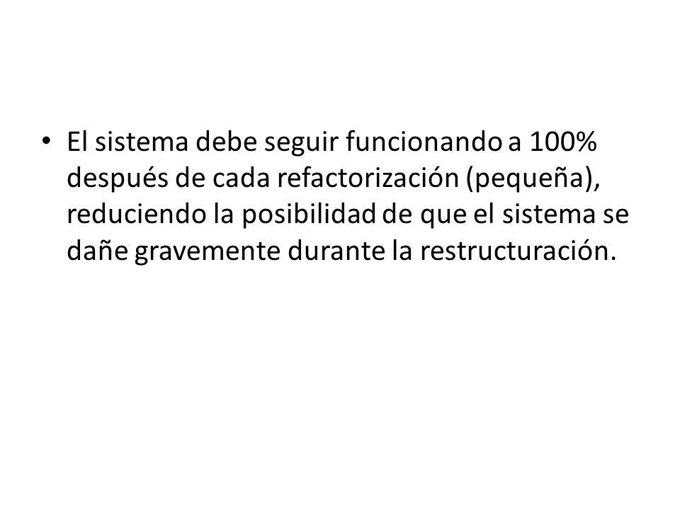 El sistema debe seguir funcionando a 100% después de cada refactorización (pequeña), reduciendo la posibilidad de que el sistema se dañe gravemente durante la restructuración.