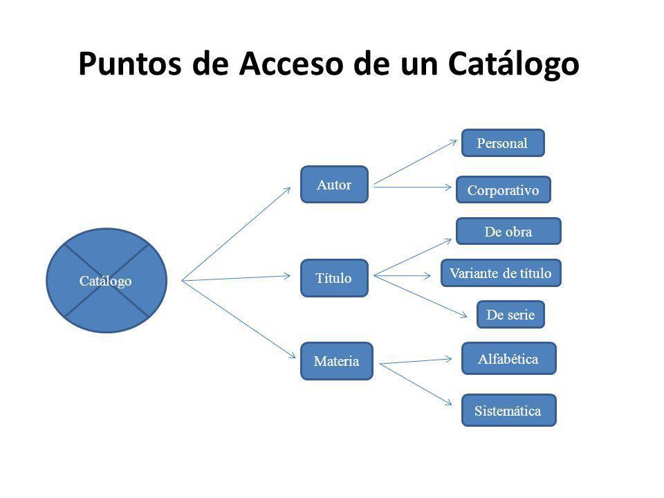 Puntos de Acceso de un Catálogo