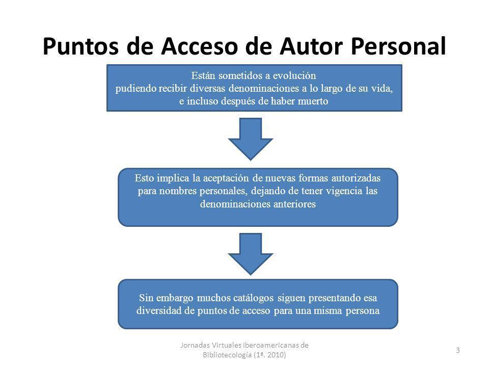 Puntos de Acceso de Autor Personal