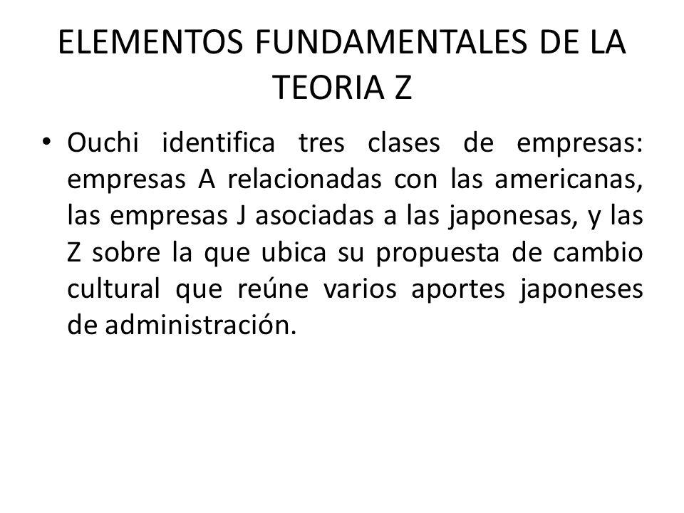 ELEMENTOS FUNDAMENTALES DE LA TEORIA Z