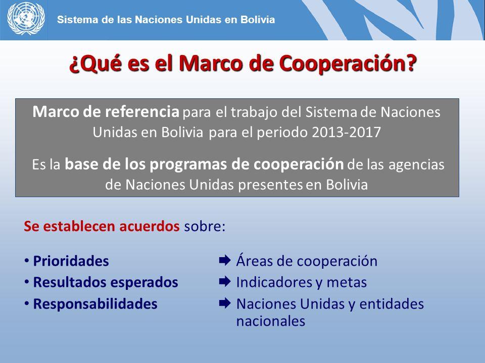 ¿Qué es el Marco de Cooperación