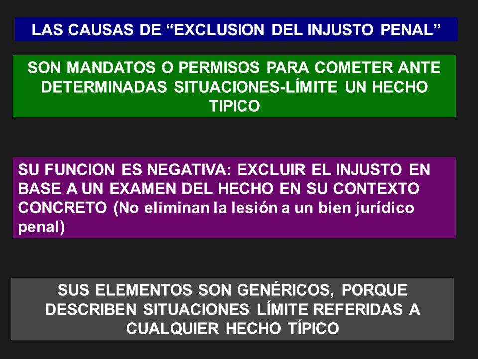 LAS CAUSAS DE EXCLUSION DEL INJUSTO PENAL