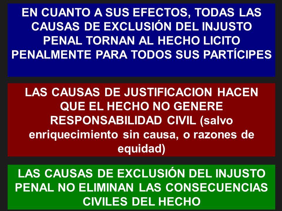 EN CUANTO A SUS EFECTOS, TODAS LAS CAUSAS DE EXCLUSIÓN DEL INJUSTO PENAL TORNAN AL HECHO LICITO PENALMENTE PARA TODOS SUS PARTÍCIPES