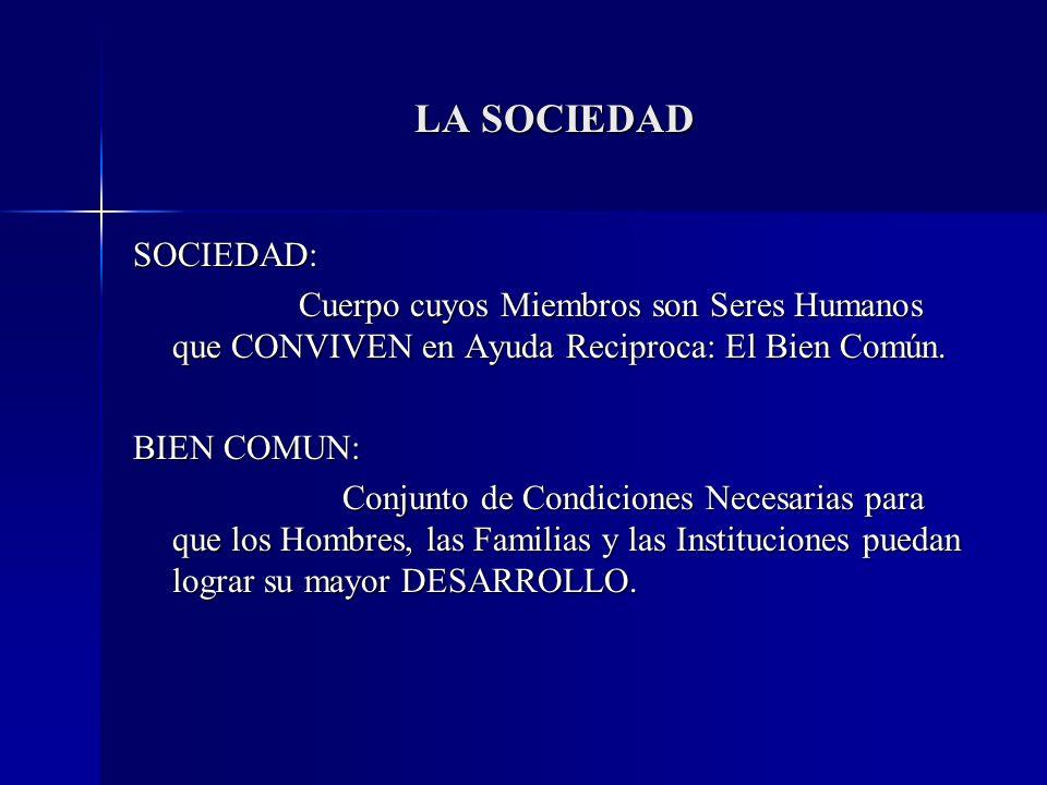 LA SOCIEDAD SOCIEDAD: Cuerpo cuyos Miembros son Seres Humanos que CONVIVEN en Ayuda Reciproca: El Bien Común.