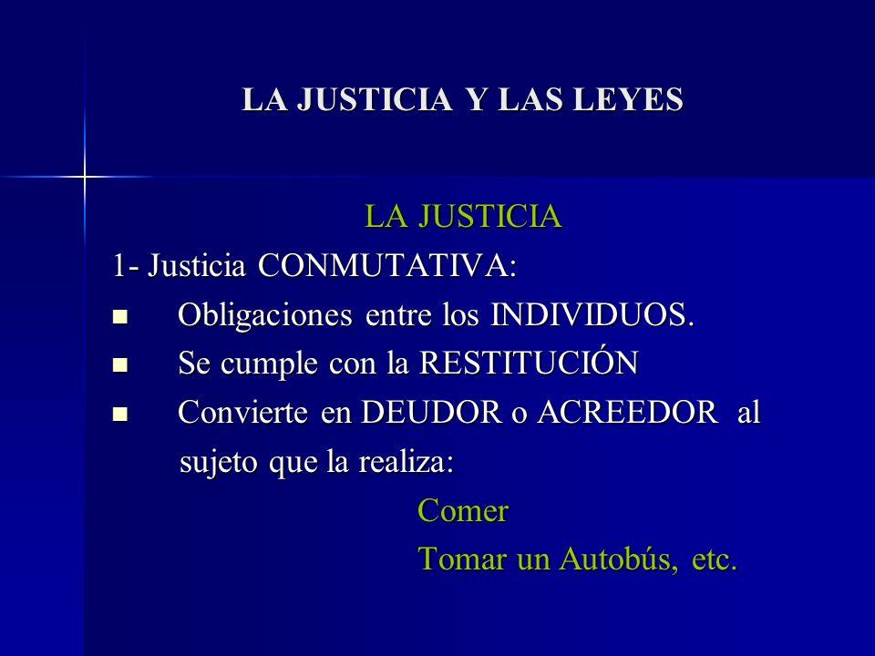 LA JUSTICIA Y LAS LEYES LA JUSTICIA. 1- Justicia CONMUTATIVA: Obligaciones entre los INDIVIDUOS. Se cumple con la RESTITUCIÓN.