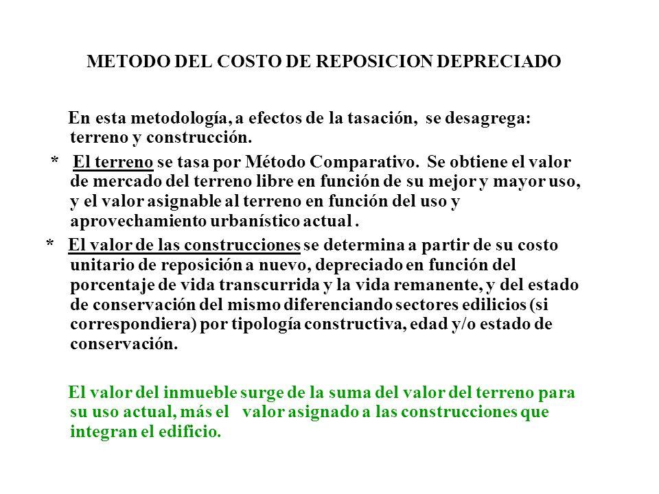 METODO DEL COSTO DE REPOSICION DEPRECIADO