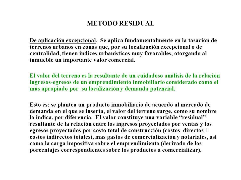 METODO RESIDUAL