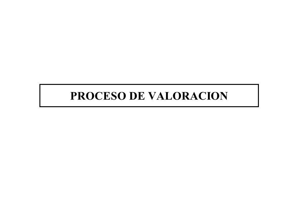 PROCESO DE VALORACION