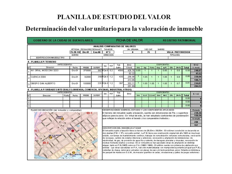 PLANILLA DE ESTUDIO DEL VALOR