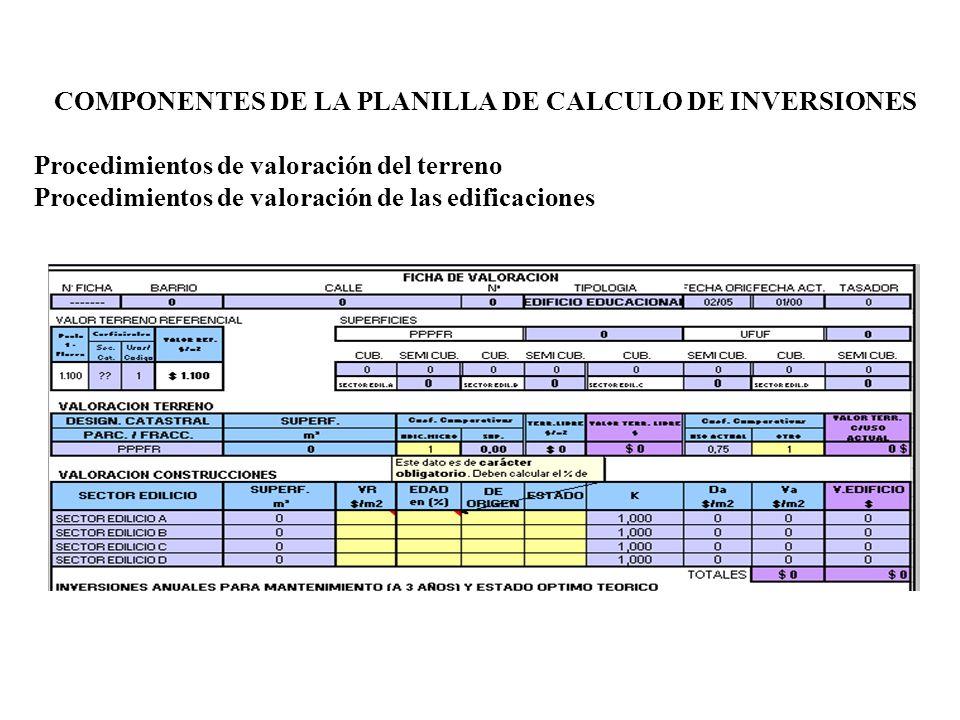 COMPONENTES DE LA PLANILLA DE CALCULO DE INVERSIONES Procedimientos de valoración del terreno Procedimientos de valoración de las edificaciones